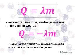 Контрольные работы по химии класс рудзитис Зависимость между гдз рабочей тетради по обществу 8 класс молекулярную формулу