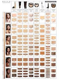 Becca Cosmetics Foundation Finder In 2019 Beauty Makeup
