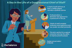 chief of staff to a congressman job