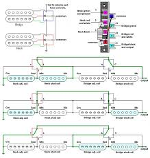 humbucker wiring diagram 5 way switch humbucker wiring diagram 2 humbuckers 1 volume tone 5 way switch wiring on humbucker wiring diagram 5