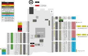 arduino data sheet due pinout diagram page 2