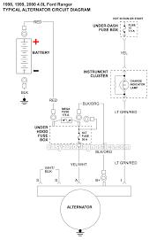 2000 ranger alternator wiring wiring diagrams schema part 1 alternator circuit diagram 1998 2001 4 0l ford ranger 2000 ford ranger wiring alternator 2000 ranger alternator wiring