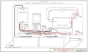 rv power upgrade live, breathe, move Rv Solar Panel Installation Wiring Diagram rv solar sht 5 rv solar panel wiring diagram
