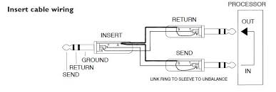 insert cables vs stereo split cable sound design stack exchange 1 answer 1