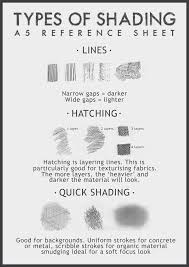 Types Of Shading A5 Reference Sheet By Reliquo In 2019