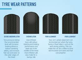 Tire Wear Pattern Chart The Two Signs Your Car Needs New Tyres Car Servicing The