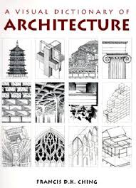principles of architecture ordering principles continued kayla bee