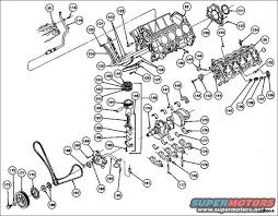 1994 ford crown victoria diagrams pictures videos and sounds engine exploded