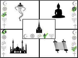 Exclusivity Claims Of Major World Religions Christian