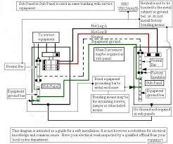 wiring diagram for sub panel wiring diagram for 100 amp sub panel 100 Amp Panel Wiring Diagram wiring diagram for sub panel wiring diagram for 100 amp panel the readingrat net 100 amp sub panel wiring diagram