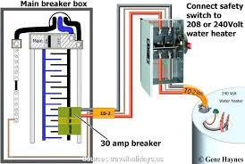 Underground Electrical Wire Artabar Com