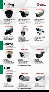 cctv camera wiring diagram pdf cctv image wiring wiring diagram for cctv camera smartdraw diagrams on cctv camera wiring diagram pdf