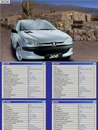 peugeot 206 engine diagram manual peugeot image peugeot 206 wiring diagram on peugeot 206 engine diagram manual