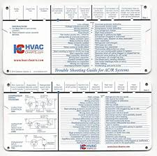 Hvac Chart Hvac Charts Refrigeration And Air Conditioning Systems Trouble Shooting Guide