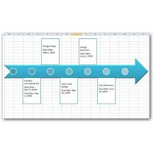Example Of A Project Timeline How To Construct A Project Timeline In Excel 2007 Using