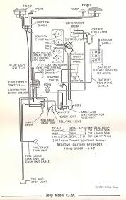 jeep cj2a wiring diagram jeep wiring diagrams online