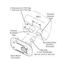 oil furnace wiring diagram parts arm present w medium gas oil furnace wiring diagram parts arm present w medium gas armstrong