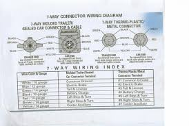 gm 7 wire plug diagram gmc wiring diagram gallery 6 way trailer plug wiring diagram at 7 Way Wiring Diagram