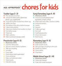 Chore Chart Template On Templates Kids Chore Chart