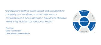 Cisco Unified Communications Brandadvisors