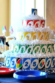 80th Bday Ideas Birthday Party Ideas Birthday Party Decorations