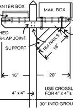 mailbox post plans. Wonderful Mailbox Free Plans  Mailbox With Planter For Post Plans H