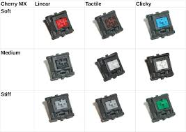 Mx Switches Chart Cherry Mx Red Vs Brown Best Gaming Keyswitches Game Gavel
