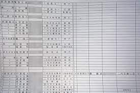 山健 組 最新 組織 図