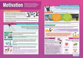 Amazon Com Motivation Business Posters Gloss Paper