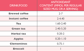 The Truth About Caffeine What Effect Does Caffeine Really