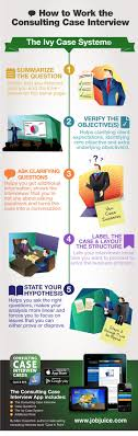 best images about best admissions consultants mbadream in on learn more about a proven method that can help you crack a case in 5 simple steps infographic click here learn more about jobjuice consulting case