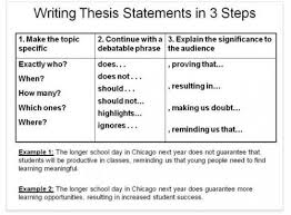How to create a thesis statement   YouTube How to Write a Thesis Statement Writing A Thesis