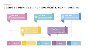 Timeline Templates For Powerpoint Business Process Achievement Linear Timeline Template