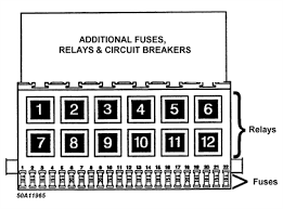 cabrio fuse box diagram fixya 5 suggested answers
