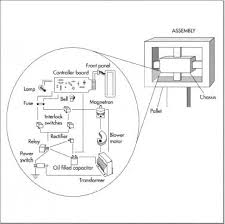 wiring diagram of a microwave oven combo oven microwave electrical wiring electrical wiring illustrated