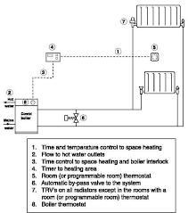 ignition interlock wiring diagram inspirational msd 6010 box wiring msd 6010 wiring diagram central heating circuit diagram lovely central heating timer wiring of ignition interlock wiring diagram inspirational msd