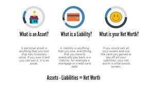 Net Liabilities Budget 101 How To Create A Personal Balance Sheet Comparehero