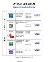 Condoms Size Chart Condom Size Chart 1 Pdf Format E Database Org