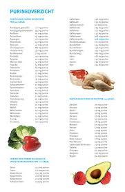 voeding studie