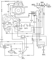 john deere gator turf wiring diagram john image gravely promaster 20h blown fuse lawnsite on john deere gator turf wiring diagram