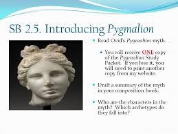 sb introducing pyg on ppt introducing pyg on