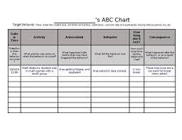 Abc Behavior Chart Worksheets Teaching Resources Tpt
