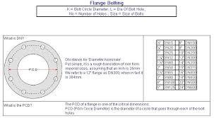 Table D Flange Chart Pn16 Flange Tables