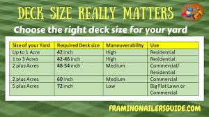 Deck Sizes Chart Zero Turn Mower Deck Size Chart Commercial Zero Turn