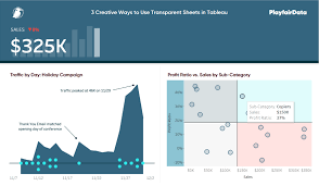 Tableau Overlapping Area Chart 3 Creative Ways To Use Transparent Sheets To Add Context In