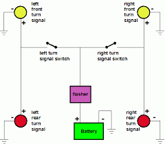 turn signal wiring diagram motorcycle wiring diagram led turn signal wiring diagram automotive diagrams