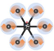 cc3d setup cc3d hexacopter x motor numbers