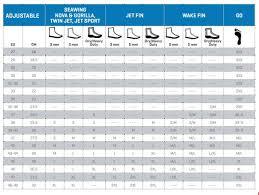 Scubapro Jet Sport Full Foot Fins Size Chart Scubapro Jet Sport Fin