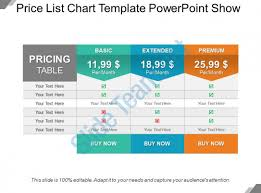Price Chart Template Magnificent Price List Chart Template Powerpoint Show Templates PowerPoint