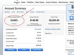 Lending Club Borrower Reviews Lending Club Reviews For Investors And Borrowers Is It